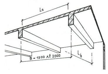 Železobetonový strop výpočet